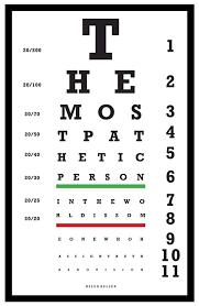 Eye Chart Poster Quote By Helen Keller On Behance In 2019