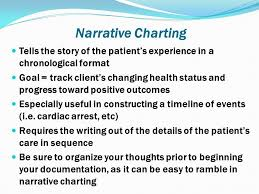 Image Result For Head To Toe Narrative Charting Nursing