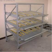 wtl rts 15 china warehouse roller type storage racking system manufacturer supplier