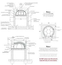 backyard pizza oven plans