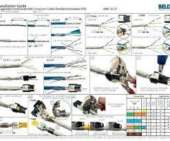 rj45 wiring diagram internet cabinetdentaireertab com rj45 wiring diagram internet plug wiring diagram cleaver patch cable wiring diagram diagrams wire plug rj45