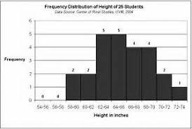 statistics homework help consumerism essay topics do my statistics help online tutoring from