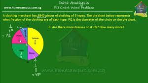 Elementary Math Grade 6 Pie Charts Problem Sum 2