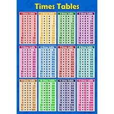 Times Tables 1 To 12 Blue Childrens Wall Chart Educational Maths Sums Numeracy Childs Poster Art Print Wallchart