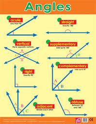 Angles Geometry Maths Wall Chart