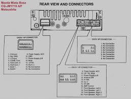 new of pioneer avic n3 wiring diagram fancy design ideas house best Pioneer AVIC -N1 Wiring-Diagram new of pioneer avic n3 wiring diagram fancy design ideas house best
