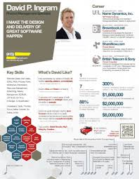 Infographic Resume Examples Now Here's A BadAss Infographic Resume Business Infographics 20