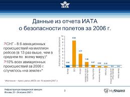 Презентация на тему Инфраструктура гражданской авиации  3 15 12 2013