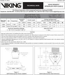 Sprinkler K Factor Chart Esfr Pendent Sprinkler Vk510 K25 2 Pdf Free Download