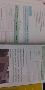 Kunci jawaban pkn kelas 11 tugas mandiri 1.1 halaman 7. Tugas Mandiri 1 3nah Setelah Kalian Membaca Materi Pembelajaran Di Atas Coba Kaliankelompokkan Brainly Co Id
