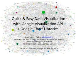 Google Charts Standard Deviation Quick Easy Data Visualization With Google Visualization