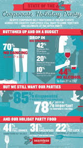 the 2014 state of the holiday office party seamless corporate holiday office party infographic