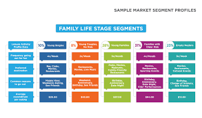 Reading Choosing A Segmentation Approach And Target