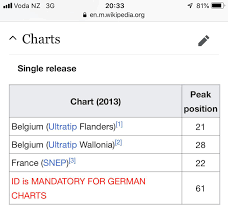 Id Is Mandatory For German Charts Technope