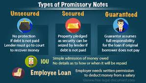 Free Printable Iou Forms Free Promissory Note And Loan Agreement Forms