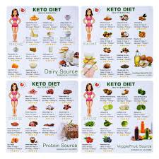Food And Carbohydrates Chart Keto Diet Magnetic Cheat Sheet Cookbook Recipes Food Ingredients Magnets Quick Guide Reference Charts For A Healthy Ketogenic Lifestyle Multicolor