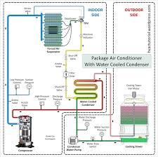 wiring diagram split type air conditioning Wiring Diagram Split Type Air Conditioning split system air con wiring diagram wiring diagrams wiring diagram split air conditioner