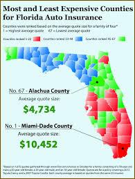 Car Insurance Quotes Florida Stunning Free Car Insurance Quotes Florida Good Car Insurance Quotes Florida
