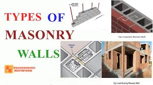 Types Of Masonry Walls Very Important For Civil Engineer Engineering Network