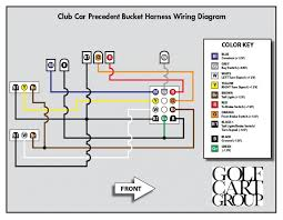 club car golf cart wiring diagram equivalent electronic circuit 2005 Club Car Wiring Diagram club car golf cart wiring diagram equivalent electronic circuit schema is simplified here does not show the internal pick up details service maintenance 2005 club car wiring diagram 48 volt
