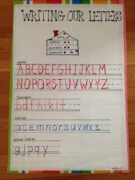 Writing Letters Anchor Chart Kindergarten Anchor Charts