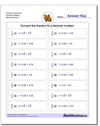 Math Worksheets Ordering Fractions Decimals And Percentages ...