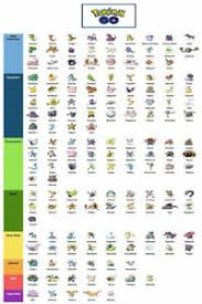 Details About X265 New Pokemon Go Rarity Chart Unique Art Wall Decoration Fabric Poster