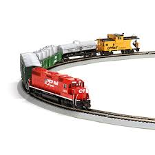 Best Model Train Manufacturers And Brands My Hobby Models
