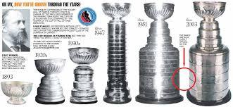 Картинки по запросу 1892 - Учрежден приз для лучшей хоккейной команды — Кубок Стэнли