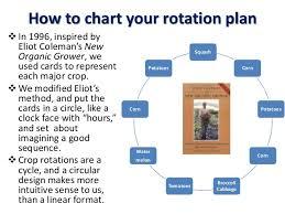 Crop Rotation Chart 4 Year Vegetable Crop Rotation Chart Www Bedowntowndaytona Com