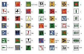 Useful for spelling words and names over the phone. Alphabet From Codex Orks Alphabet Alphabet Code Warhammer