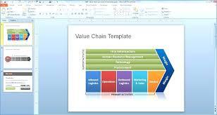 Sequence Diagram Visio Visio Diagram Templates Fine Template Contemporary Example Business