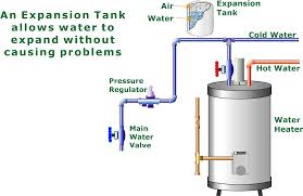 Hot Water Tank Installation Water Heater Expansion Tank Installation Seek Home Comfort