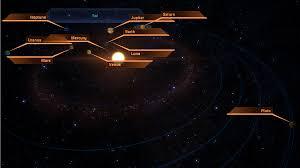 Mass Effect Star Chart Sol Mass Effect Wiki Fandom