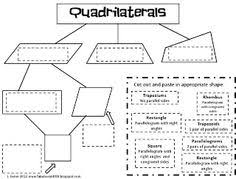 Quadrilateral Flow Chart Blank 33 Best Quadrilaterals Images In 2019 Teaching Geometry