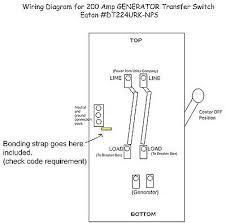 amp generator transfer switch eaton model dturk nps 100 amp generator transfer switch eaton model dt223urk nps