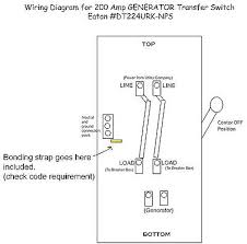 100 amp generator transfer switch eaton model dt223urk nps 100 amp generator transfer switch eaton model dt223urk nps