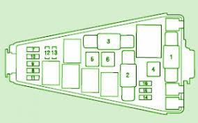 honda jazz fuse box layout honda wiring diagrams