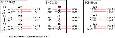 bnc wiring solidfonts rg 59 bnc compression connector