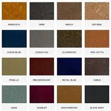 L Benefits Of Cork Flooring