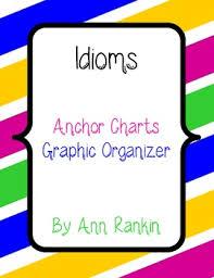 Idiom Anchor Charts And Graphic Organizer