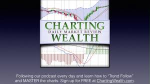 Daily Stock Charts Free Necessity Of Effective Stock Charts