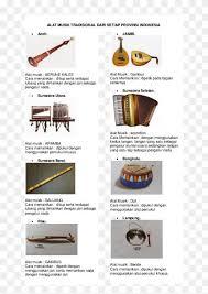 Alat musik tradisional yang ada di indonesia memiliki nama dan. Gambar Alat Musik Tradisional Beserta Asalnya Greatnesia