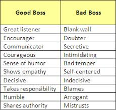 Bad Supervisors Good Boss Bad Boss Workplace Quotes Good Boss Bad Boss