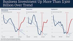 Economy Obama Vs Trump Chart Fact Check Is Trump Or Obama Behind Booming Economy Npr