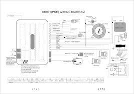 cobra car alarm wiring diagram images cobra alarm wiring diagram wiring diagram car alarm system shelby cobra remote