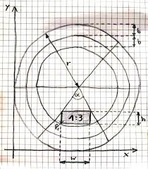 Projected Max Chart Calculate Max Size Of Rectangle In Pie Chart Mathematics