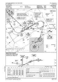 Airport Charts Vfr Germany Dfs Plates Rocketroute