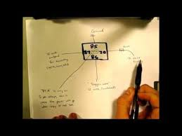 basic automotive relay operation and simple wiring basic automotive relay operation and simple wiring
