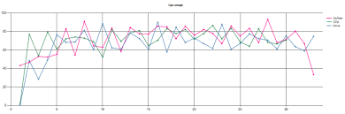 Visifire Charts In Asp Net Charts For Asp Net